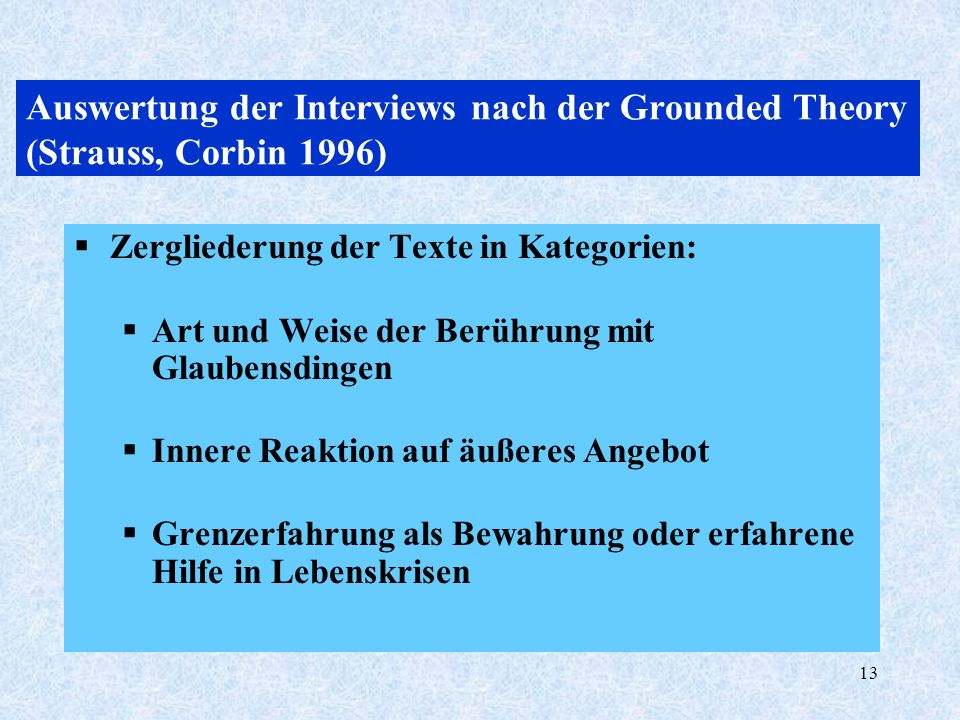 Auswertung der Interviews nach der Grounded Theory (Strauss, Corbin 1996)