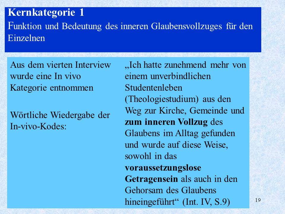 Kernkategorie 1 Funktion und Bedeutung des inneren Glaubensvollzuges für den Einzelnen