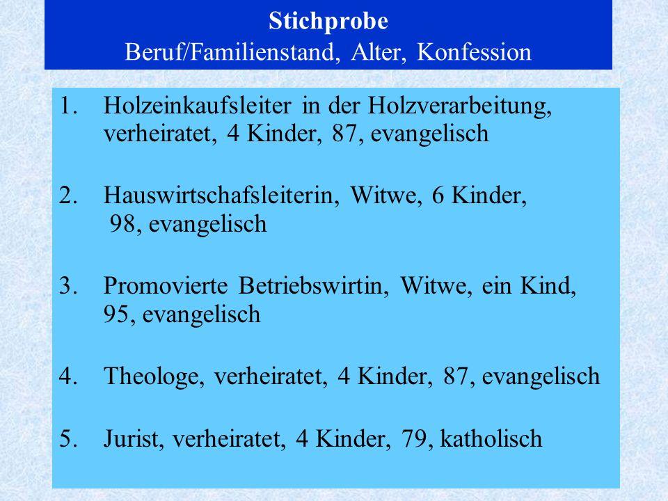 Stichprobe Beruf/Familienstand, Alter, Konfession