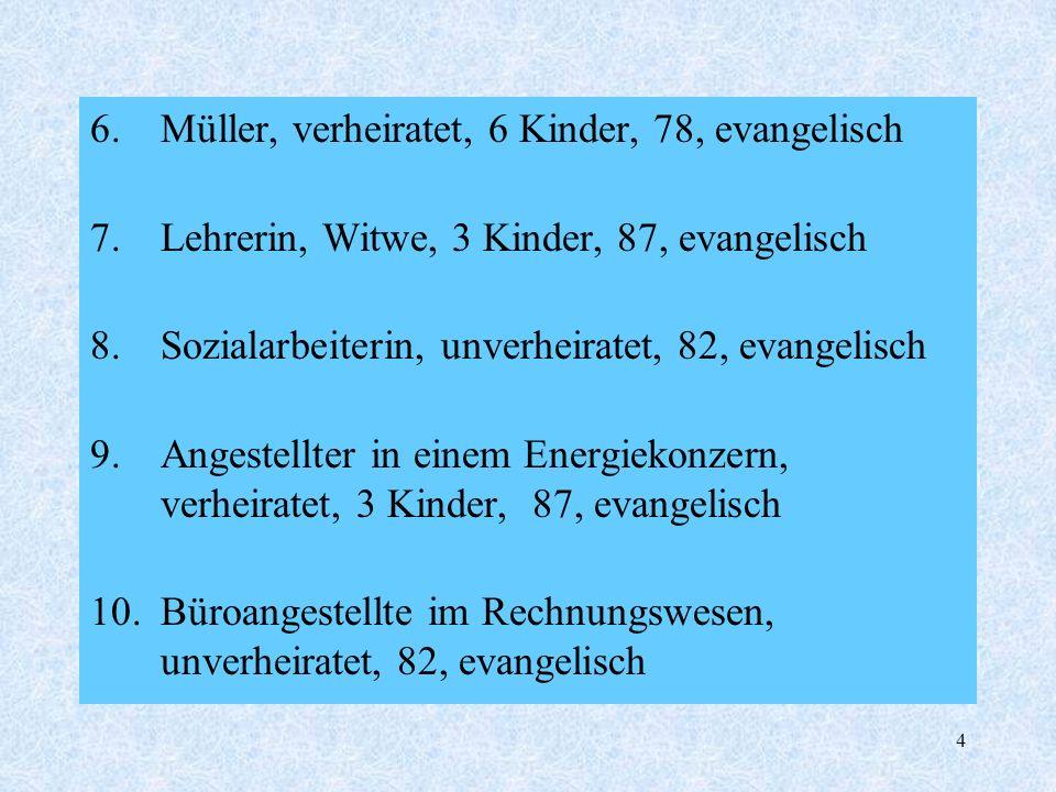 Müller, verheiratet, 6 Kinder, 78, evangelisch