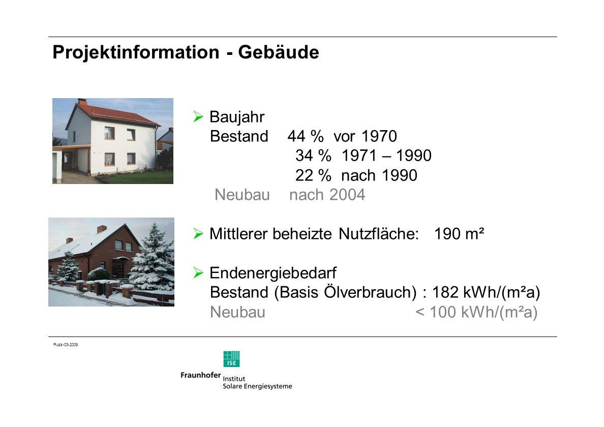 Projektinformation - Gebäude