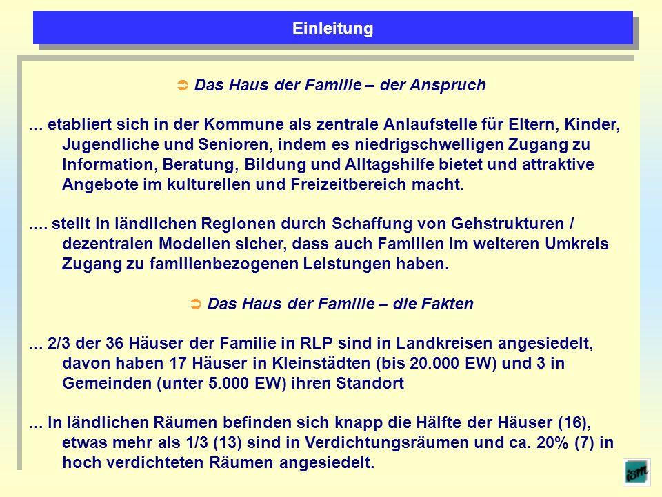 Einleitung  Das Haus der Familie – der Anspruch.