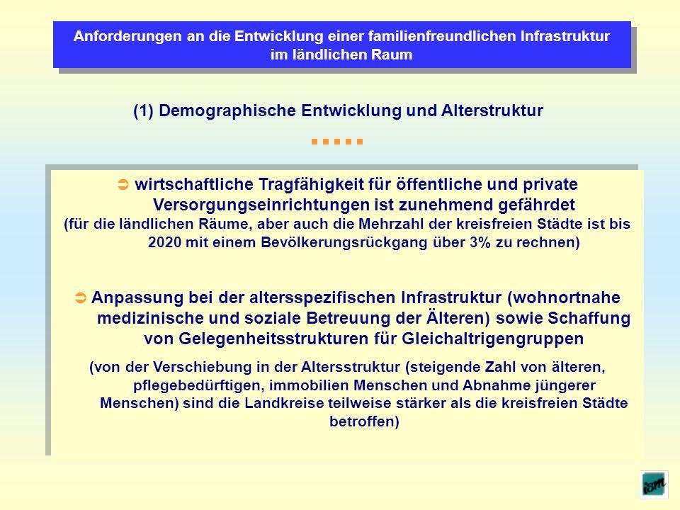 (1) Demographische Entwicklung und Alterstruktur