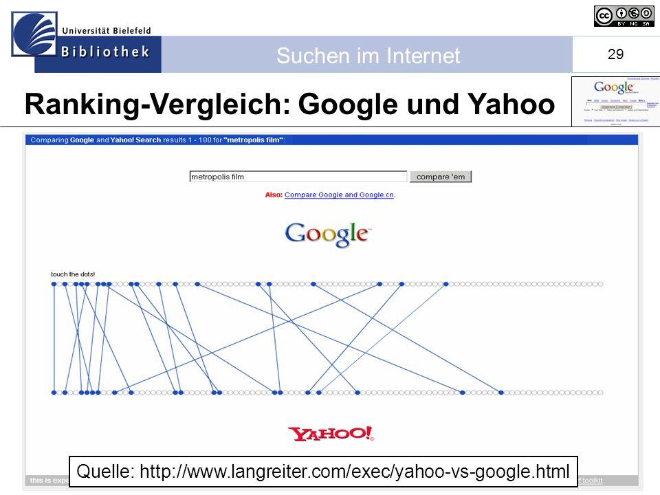 Ranking-Vergleich: Google und Yahoo