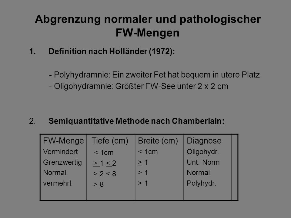 Abgrenzung normaler und pathologischer FW-Mengen