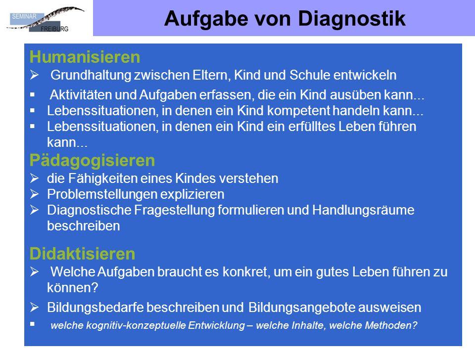 Aufgabe von Diagnostik