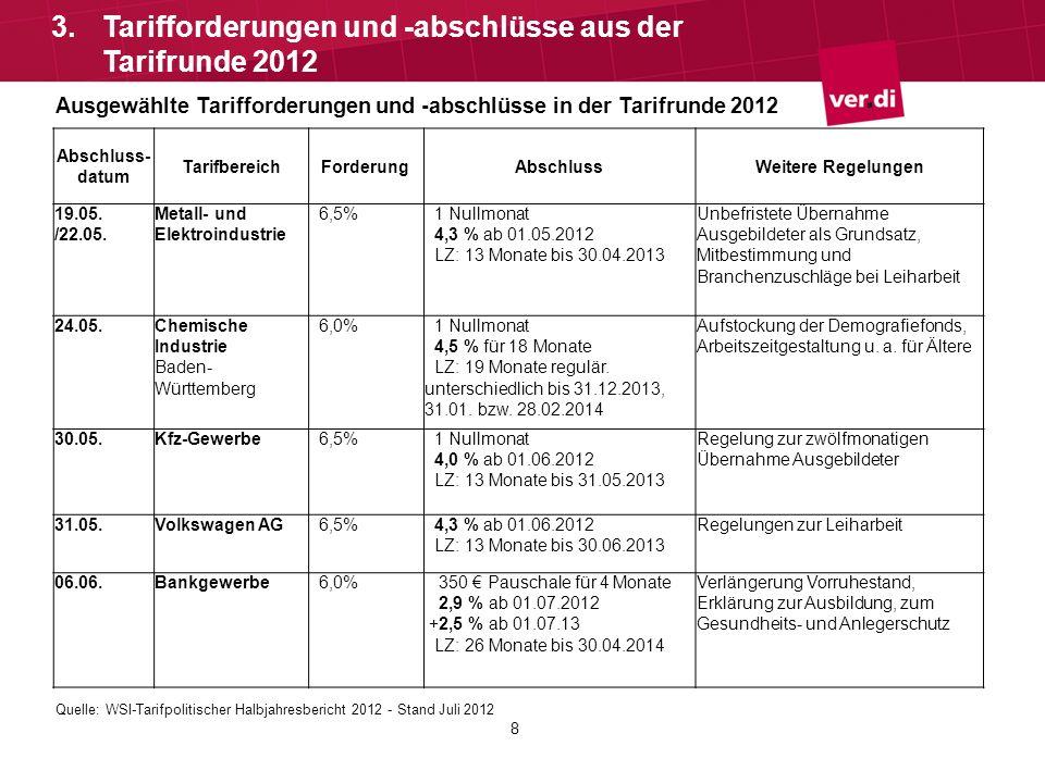 Tarifforderungen und -abschlüsse aus der Tarifrunde 2012