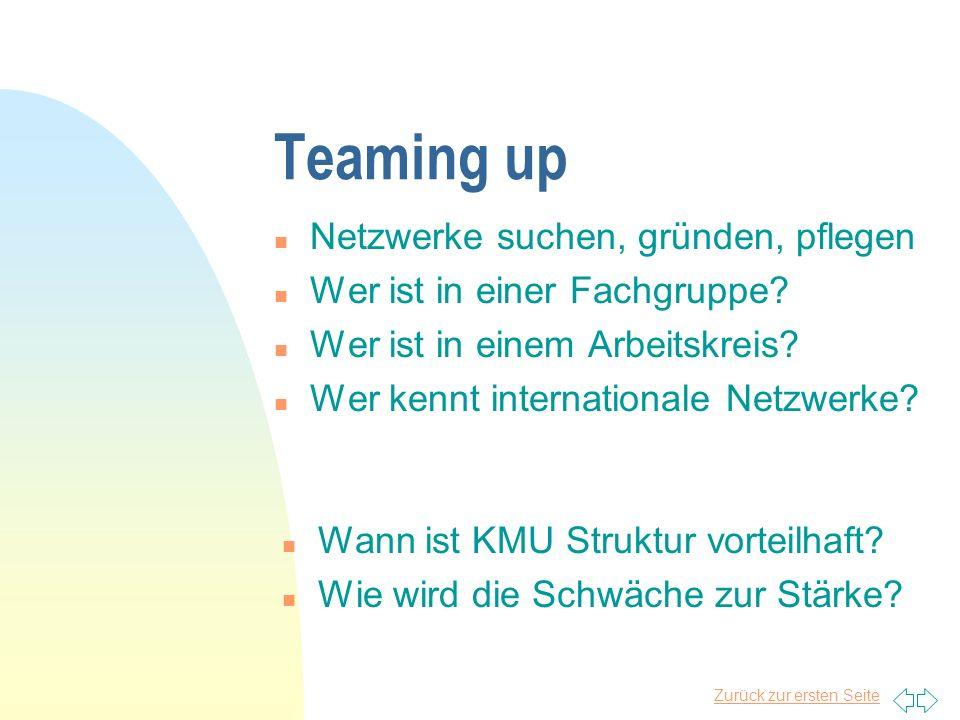 Teaming up Netzwerke suchen, gründen, pflegen