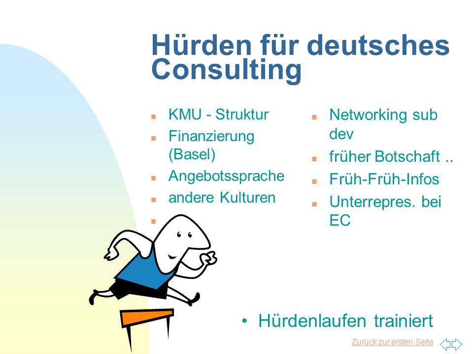 Hürden für deutsches Consulting