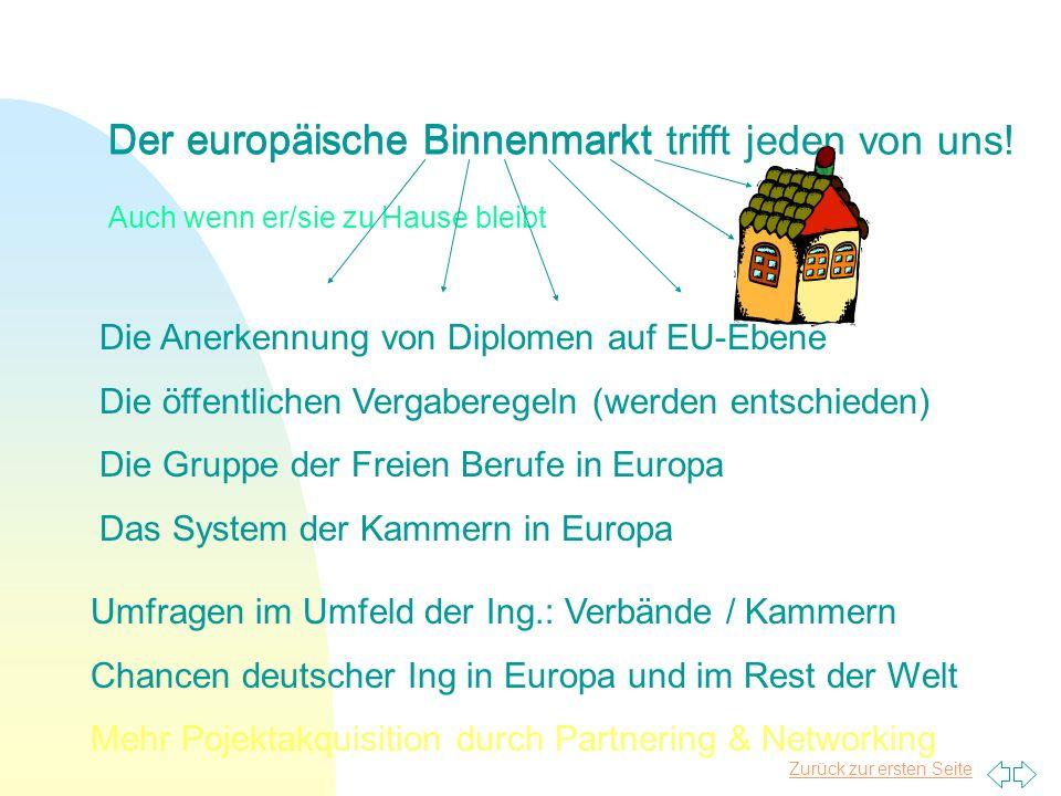 Der europäische Binnenmarkt trifft jeden von uns!