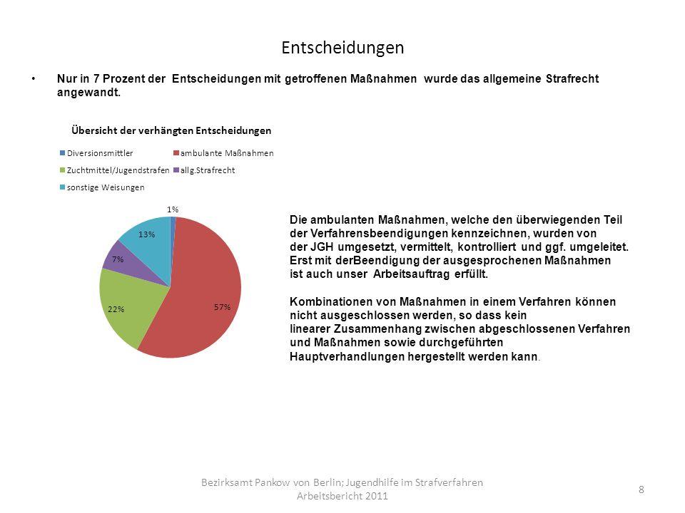 Entscheidungen Nur in 7 Prozent der Entscheidungen mit getroffenen Maßnahmen wurde das allgemeine Strafrecht angewandt.
