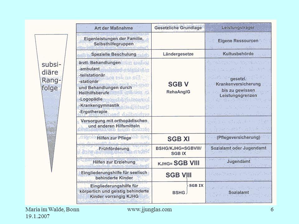 Subsidiarität (Fegert 2004)