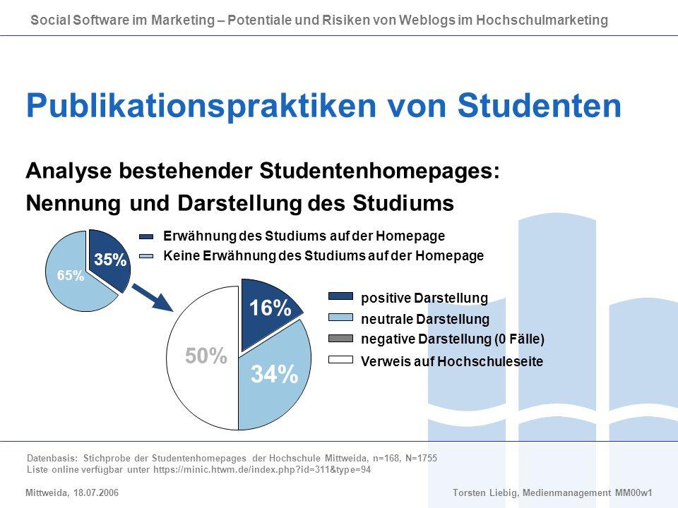 Publikationspraktiken von Studenten