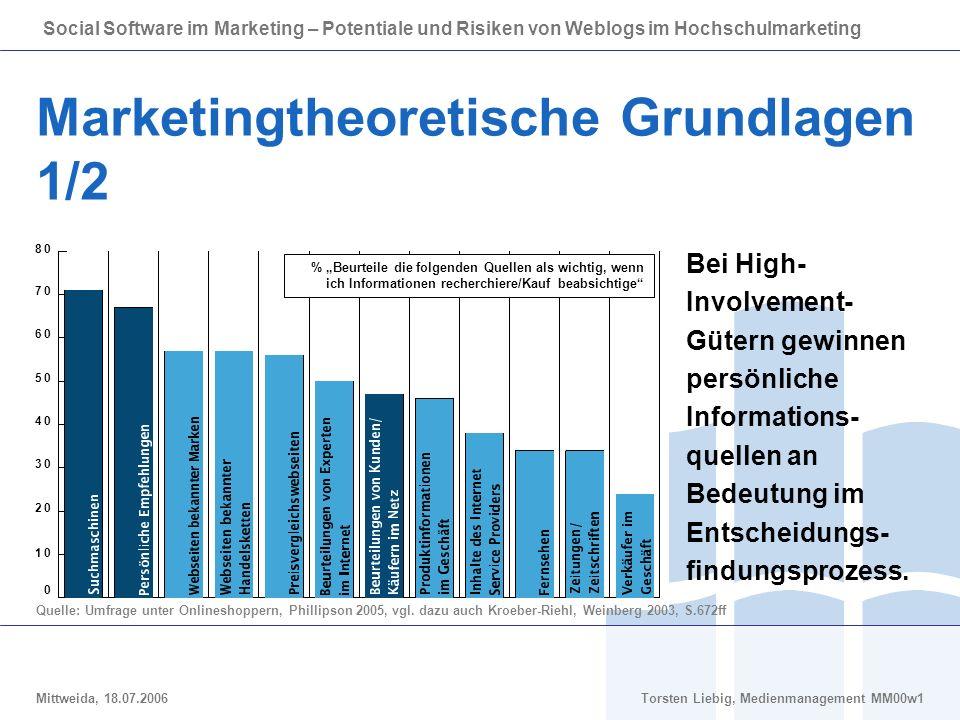 Marketingtheoretische Grundlagen 1/2