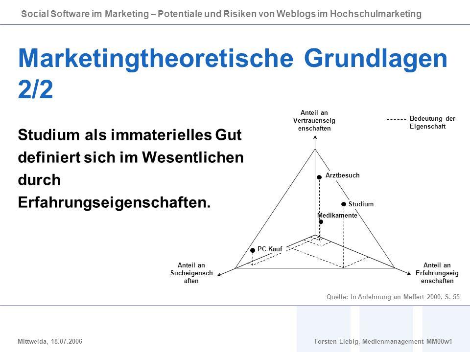 Marketingtheoretische Grundlagen 2/2