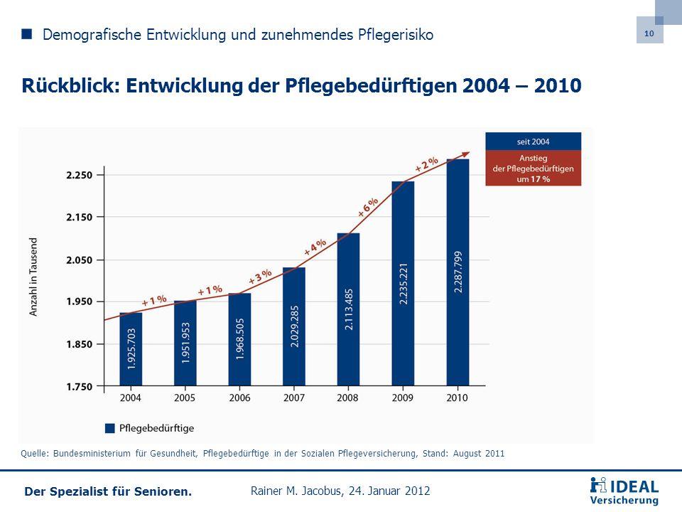 Rückblick: Entwicklung der Pflegebedürftigen 2004 – 2010