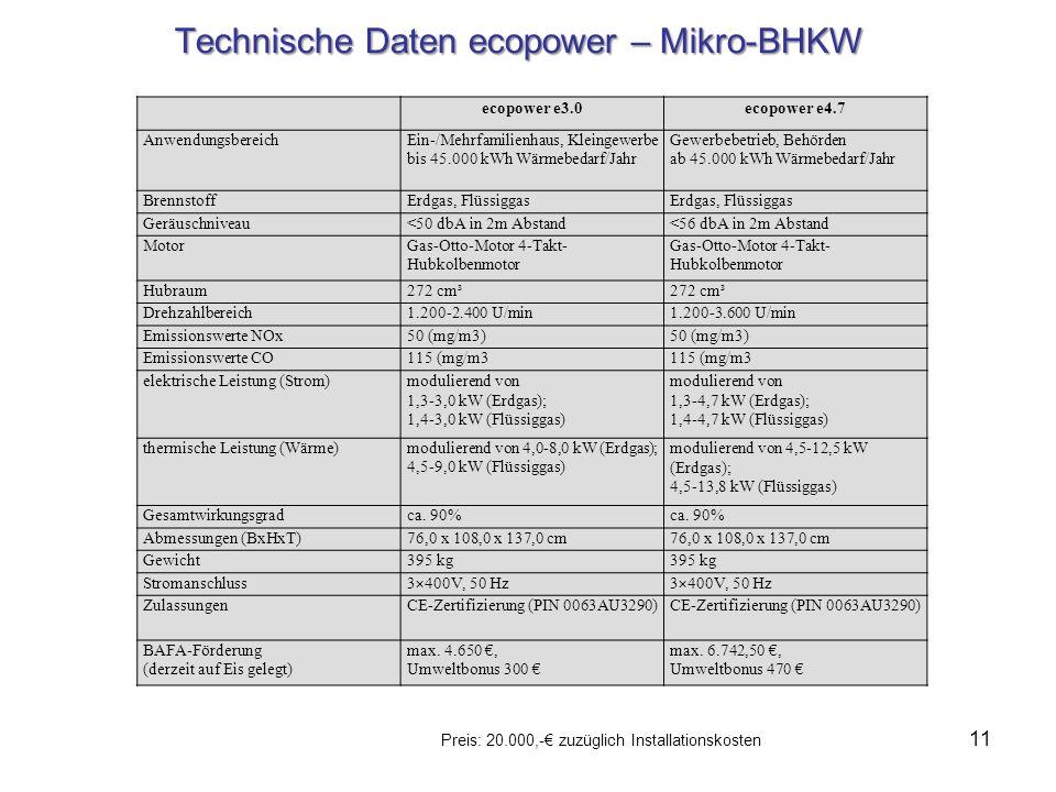 Technische Daten ecopower – Mikro-BHKW