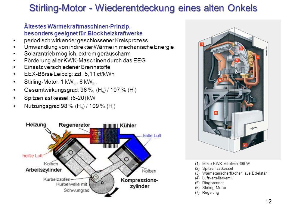 Stirling-Motor - Wiederentdeckung eines alten Onkels