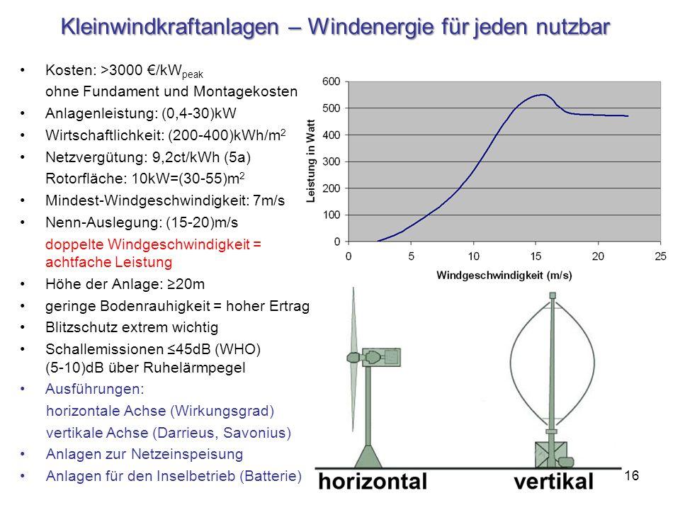 Kleinwindkraftanlagen – Windenergie für jeden nutzbar