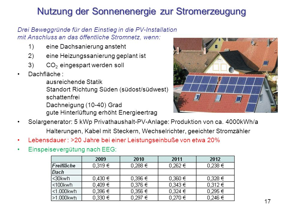 Nutzung der Sonnenenergie zur Stromerzeugung
