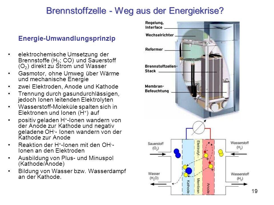 Brennstoffzelle - Weg aus der Energiekrise