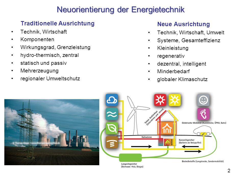 Neuorientierung der Energietechnik