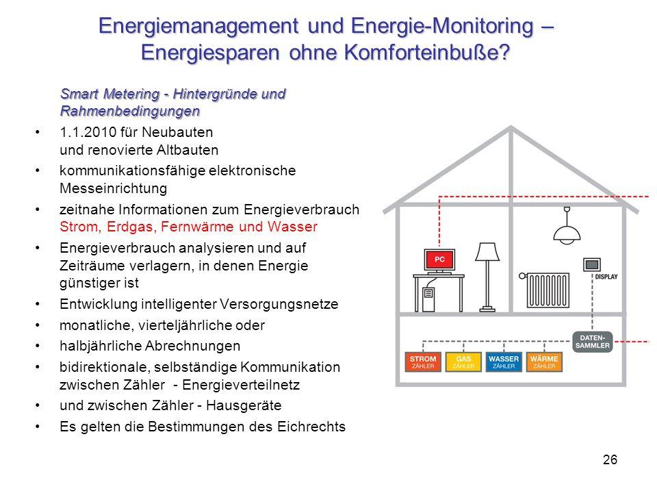 Energiemanagement und Energie-Monitoring – Energiesparen ohne Komforteinbuße