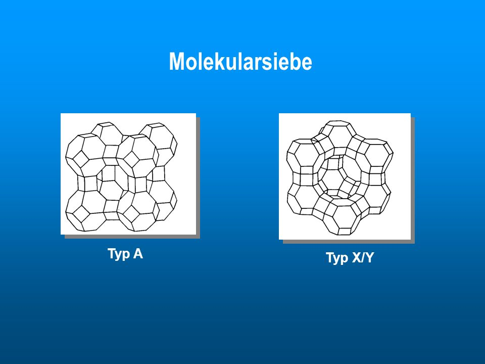Molekularsiebe Typ A Typ X/Y