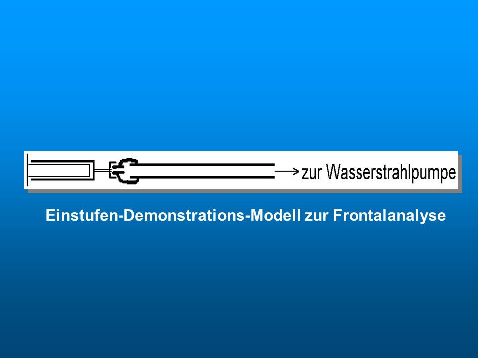 Einstufen Demonstrationsmodell