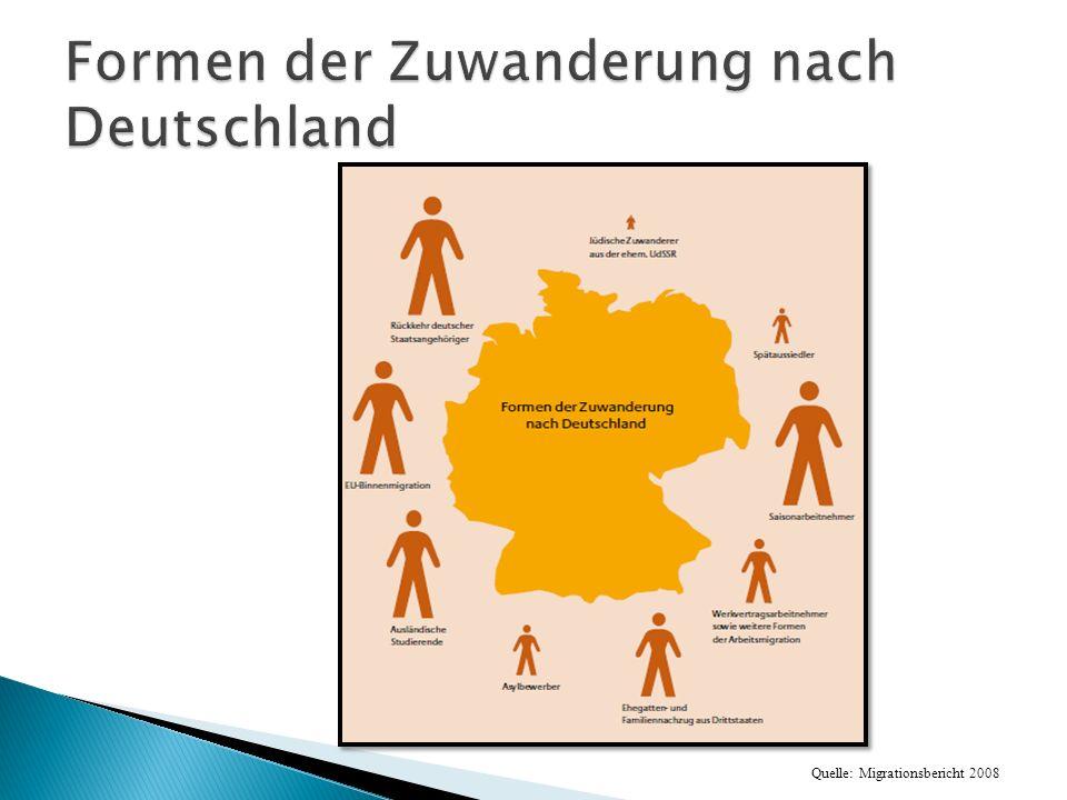 Formen der Zuwanderung nach Deutschland