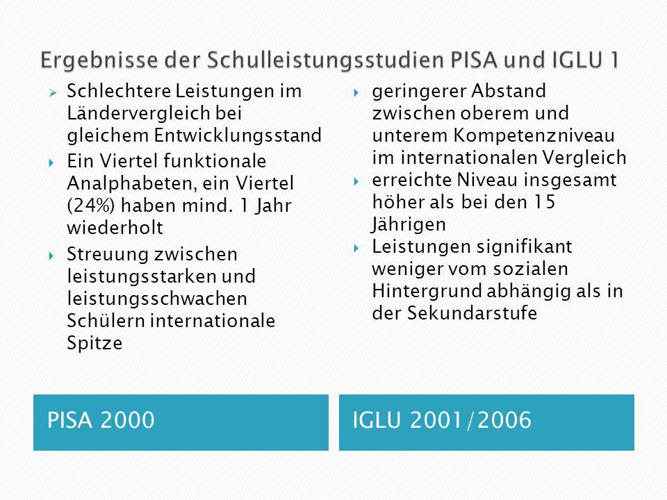 Ergebnisse der Schulleistungsstudien PISA und IGLU 1