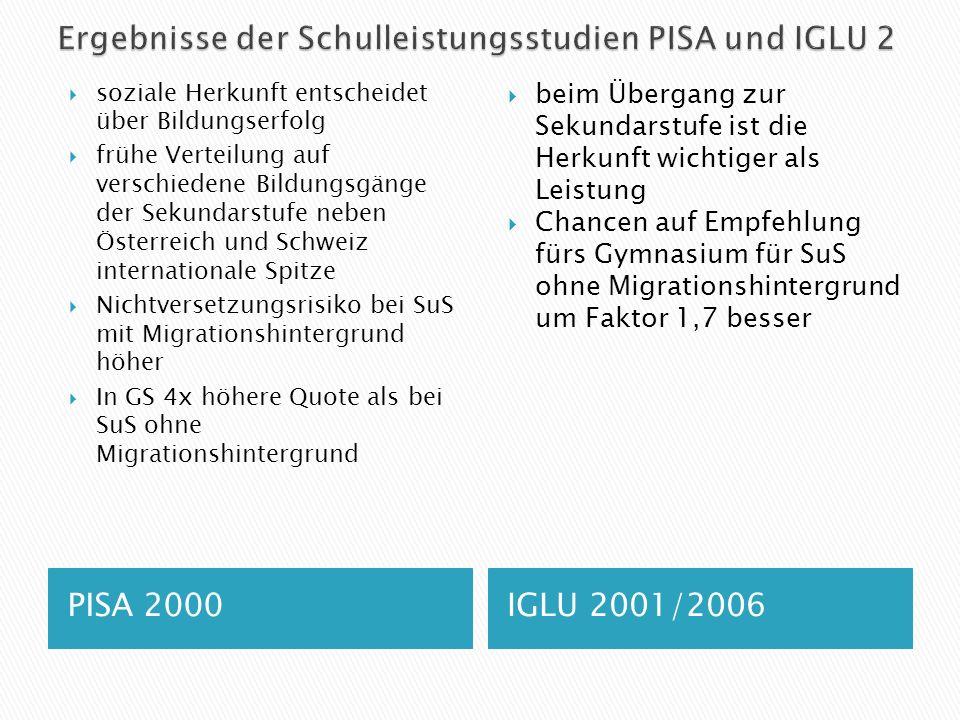 Ergebnisse der Schulleistungsstudien PISA und IGLU 2