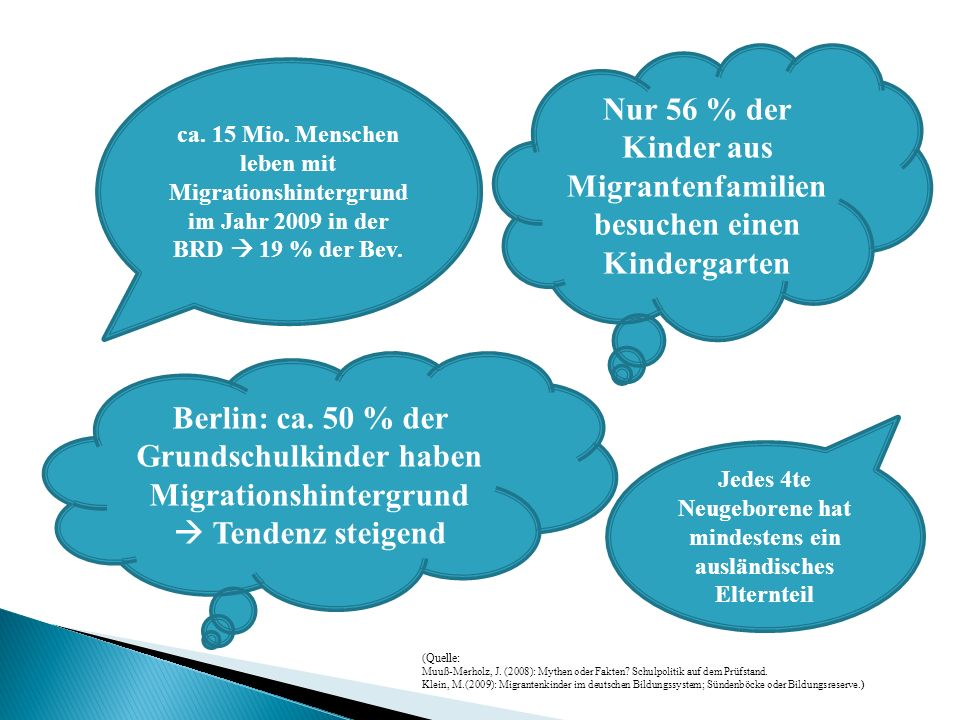 Nur 56 % der Kinder aus Migrantenfamilien besuchen einen Kindergarten
