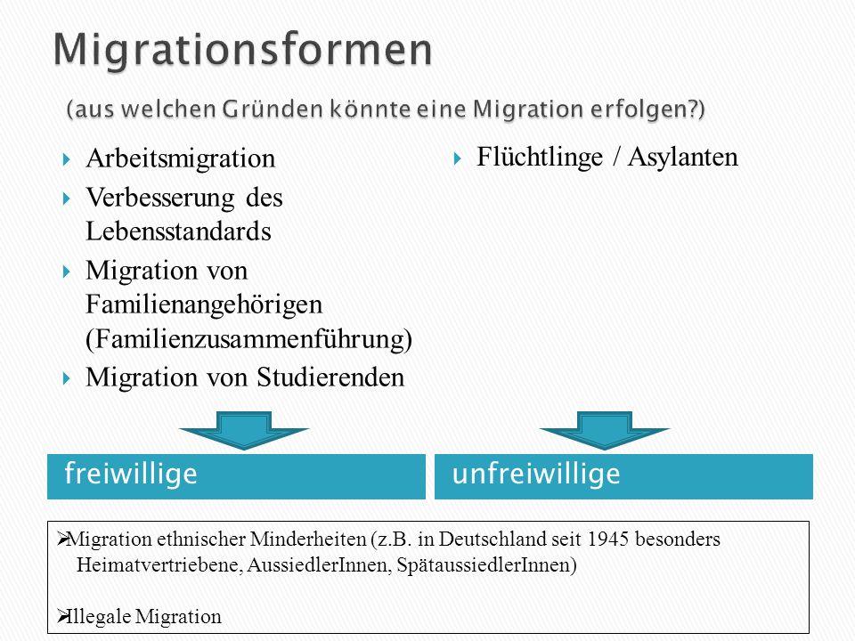 Migrationsformen (aus welchen Gründen könnte eine Migration erfolgen )