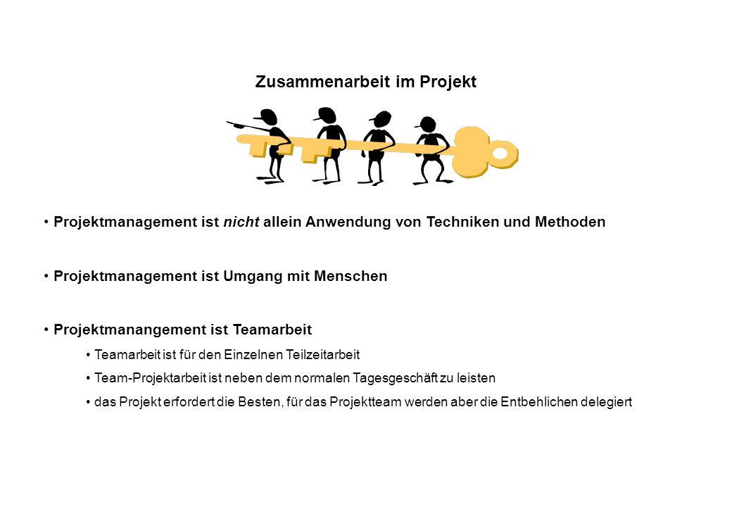 Zusammenarbeit im Projekt