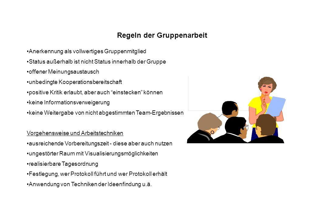 Regeln der Gruppenarbeit