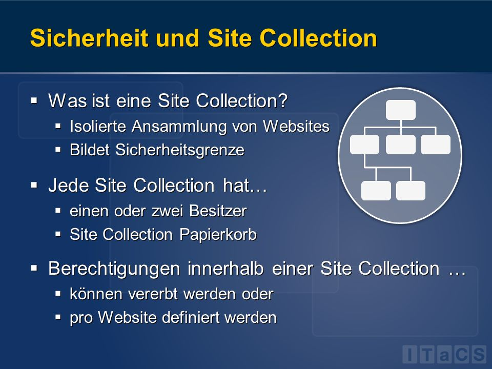 Sicherheit und Site Collection