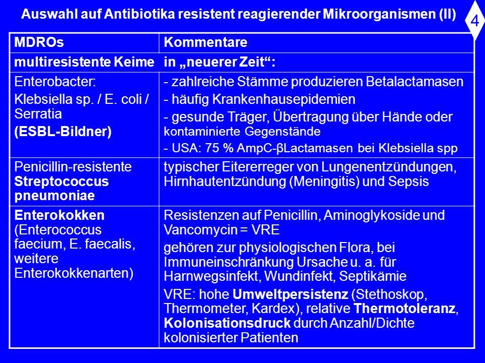 Auswahl auf Antibiotika resistent reagierender Mikroorganismen (II)