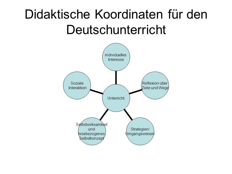 Didaktische Koordinaten für den Deutschunterricht