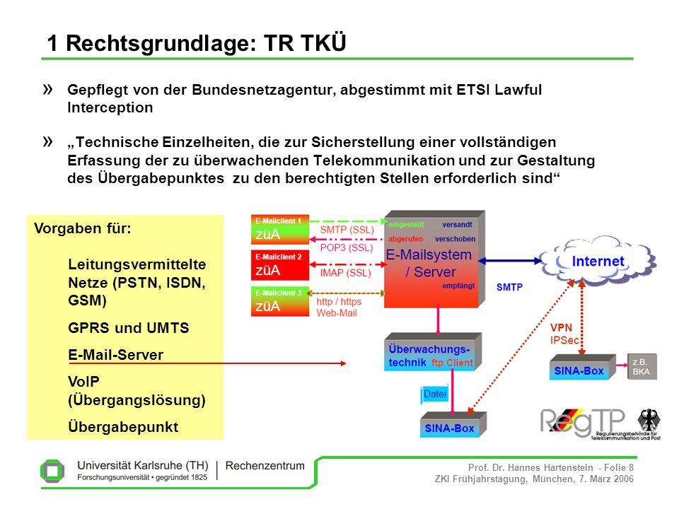 1 Rechtsgrundlage: TR TKÜ