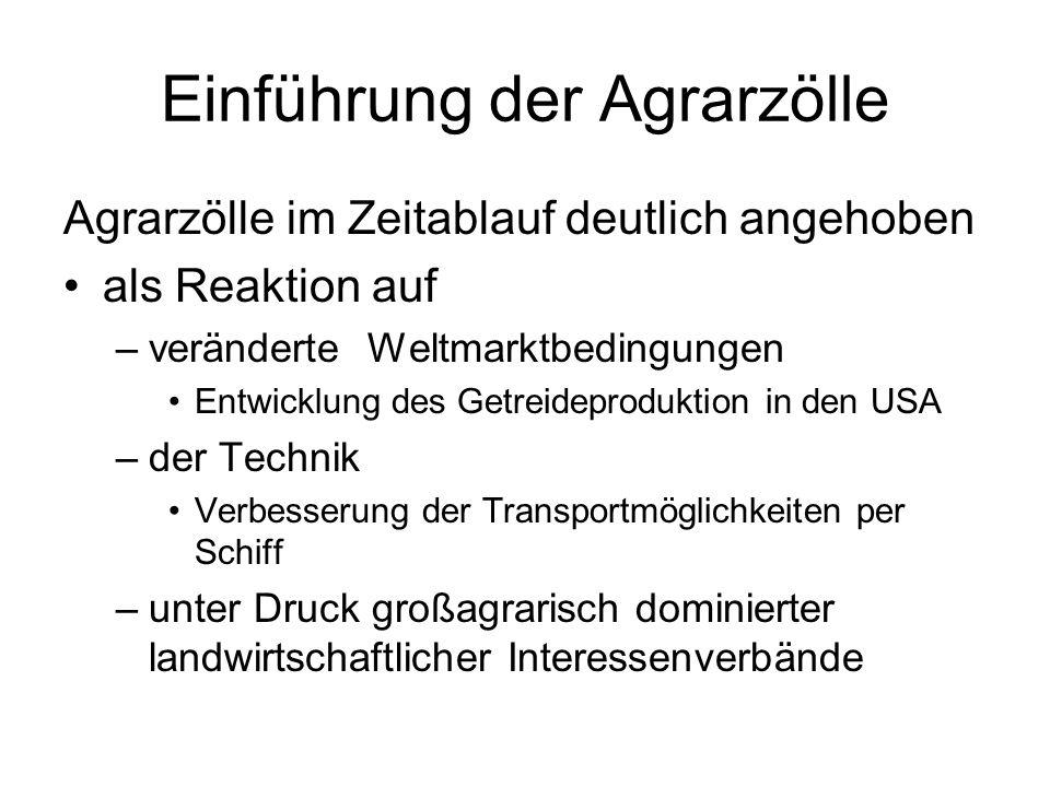 Einführung der Agrarzölle