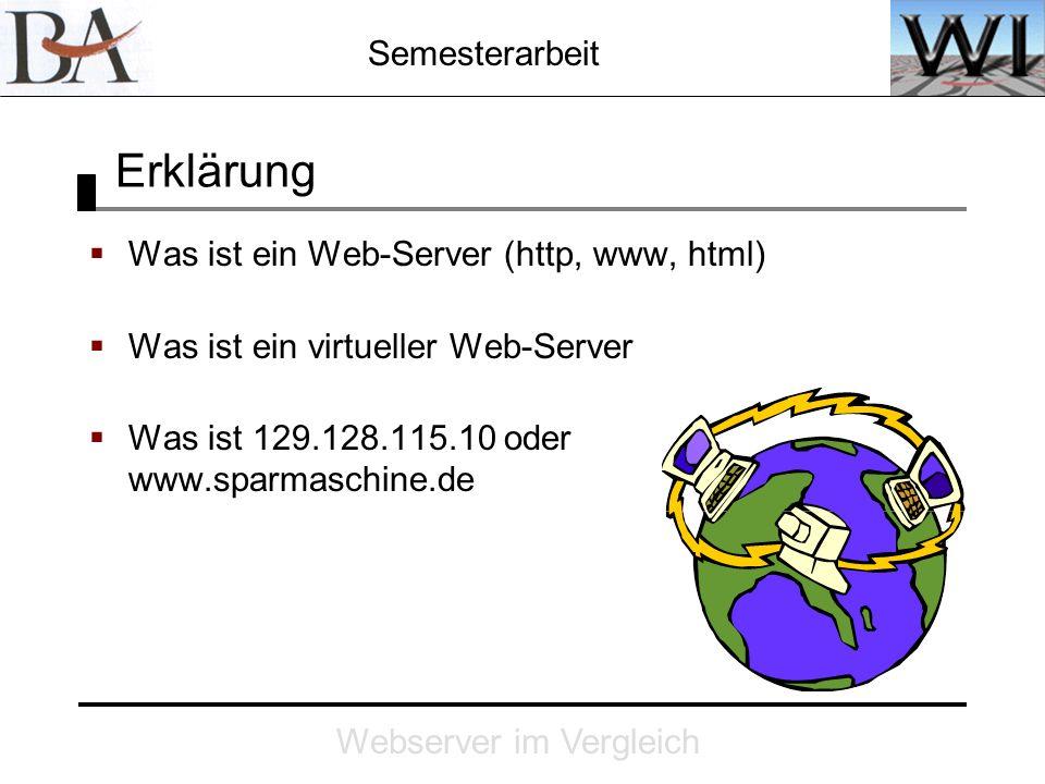 Webserver im Vergleich