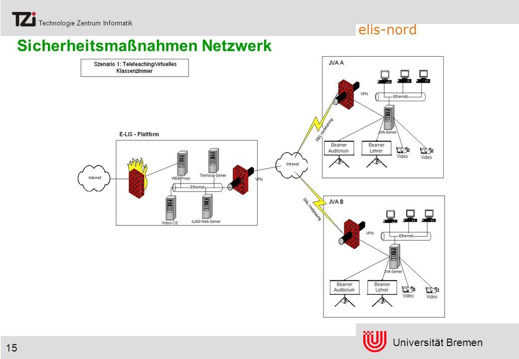 Sicherheitsmaßnahmen Netzwerk