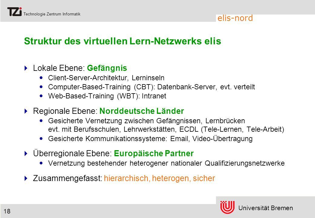 Struktur des virtuellen Lern-Netzwerks elis
