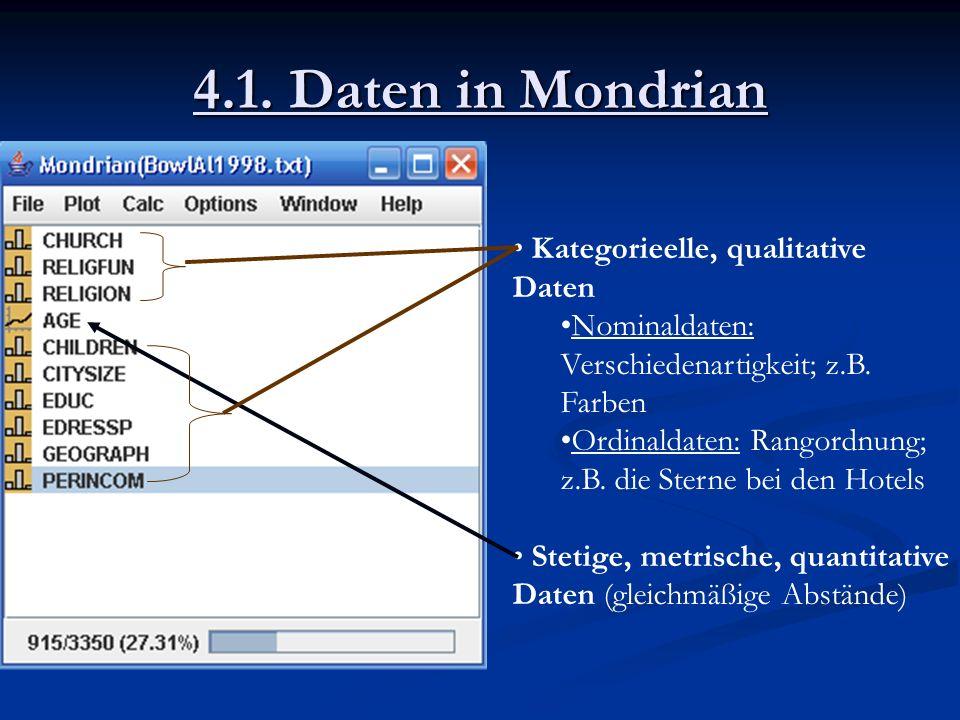 4.1. Daten in Mondrian Kategorieelle, qualitative Daten