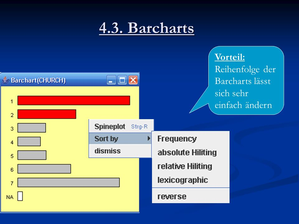 4.3. Barcharts Vorteil: Reihenfolge der Barcharts lässt sich sehr einfach ändern