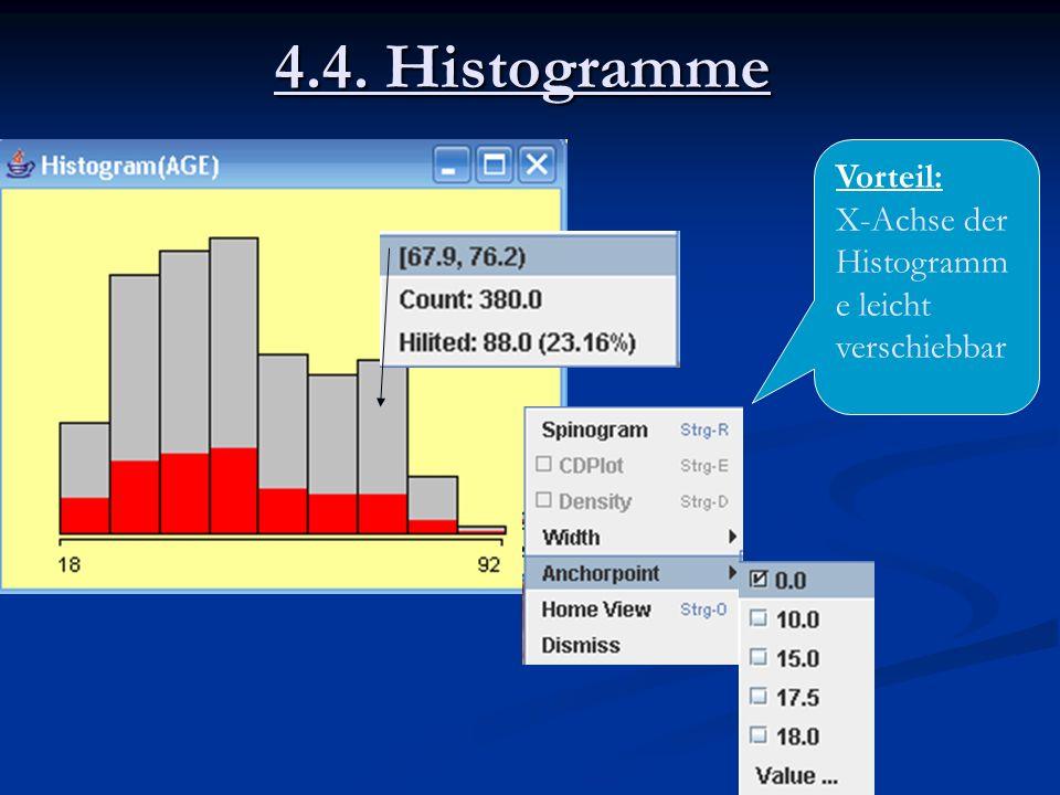 4.4. Histogramme Vorteil: X-Achse der Histogramme leicht verschiebbar