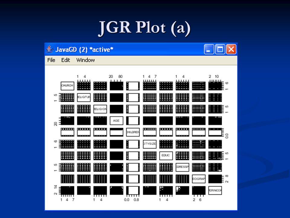 JGR Plot (a)
