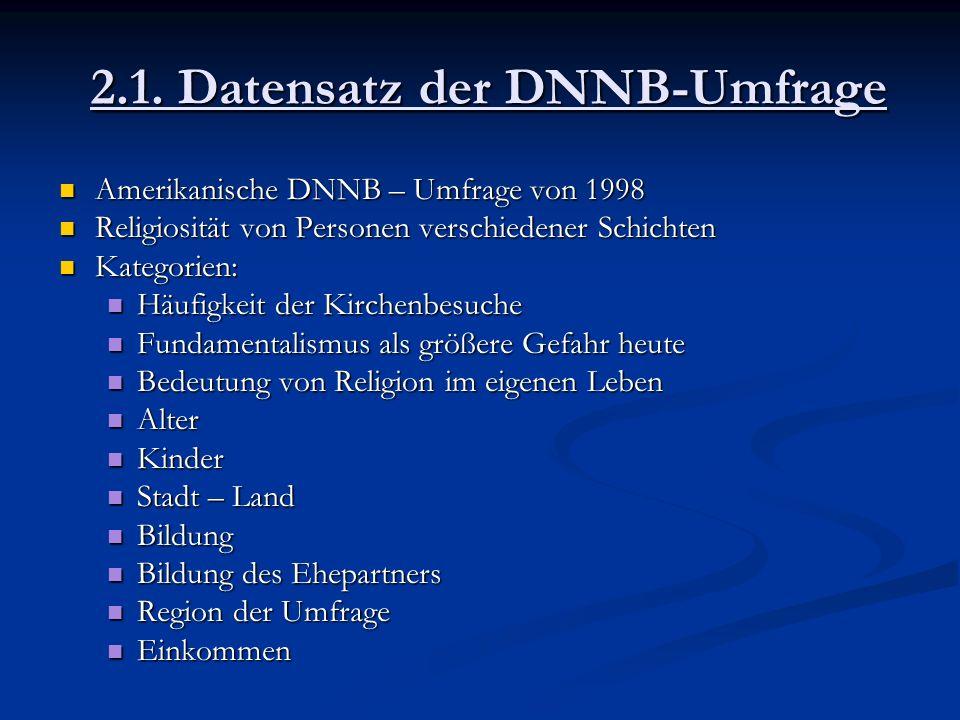 2.1. Datensatz der DNNB-Umfrage