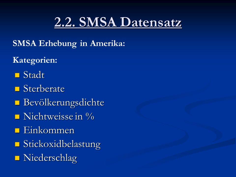 2.2. SMSA Datensatz Stadt Sterberate Bevölkerungsdichte
